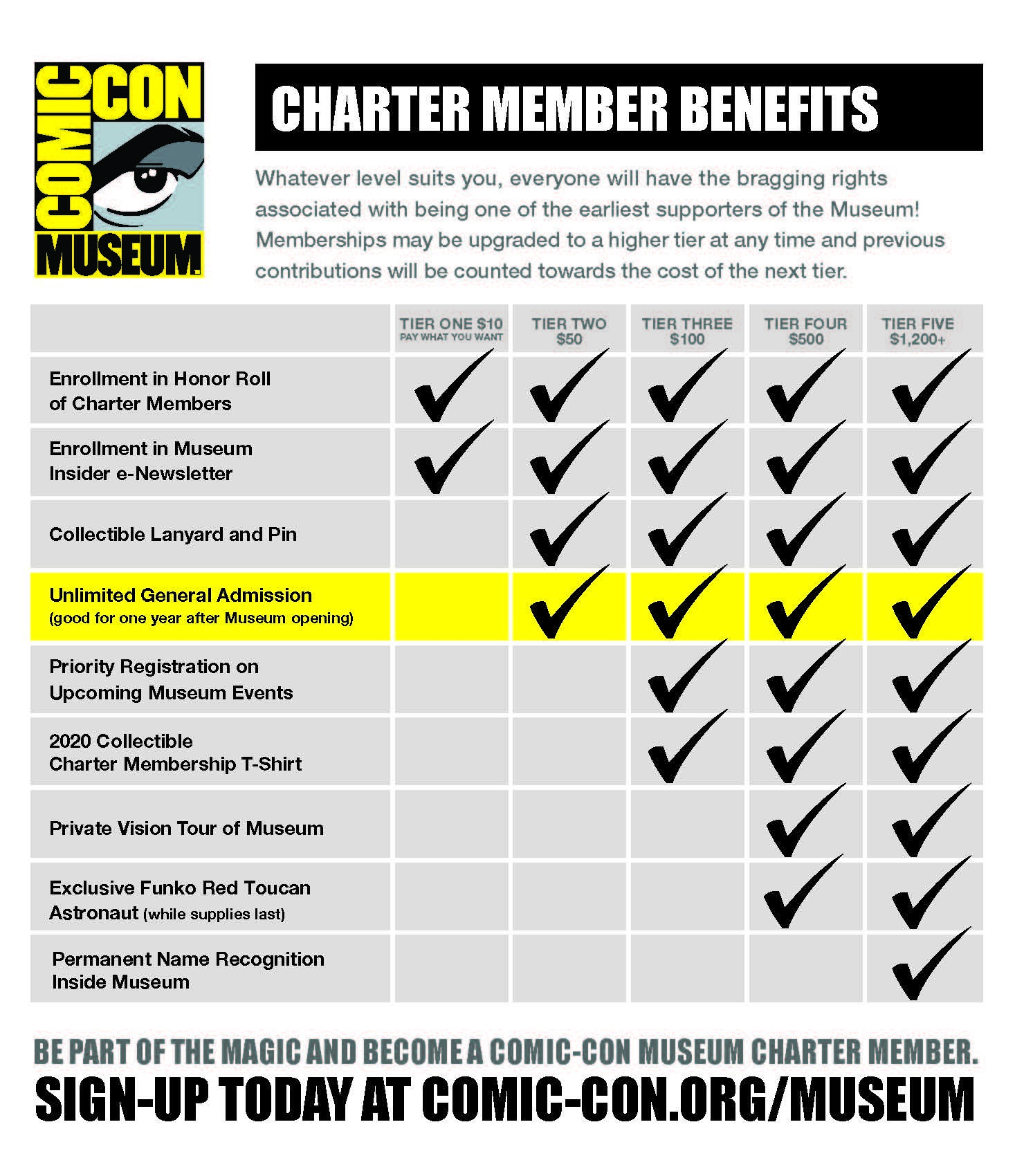 Charter Member Benefits