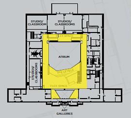 The Mezzanine blueprint